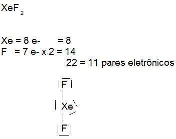 Index of  site jmol XeF2 XeF2 Xef2